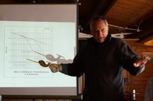Aerodynamik Unterricht